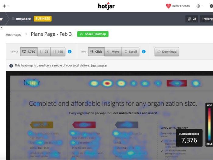 heatmaps-using-hotjar-by-notchsolutions