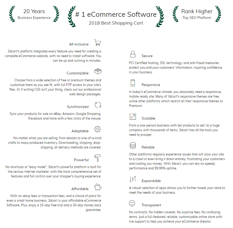 Notch Solutions is a proud partner of 3dcart Ecommerce Software