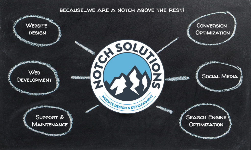 Notch Solutions Website Services
