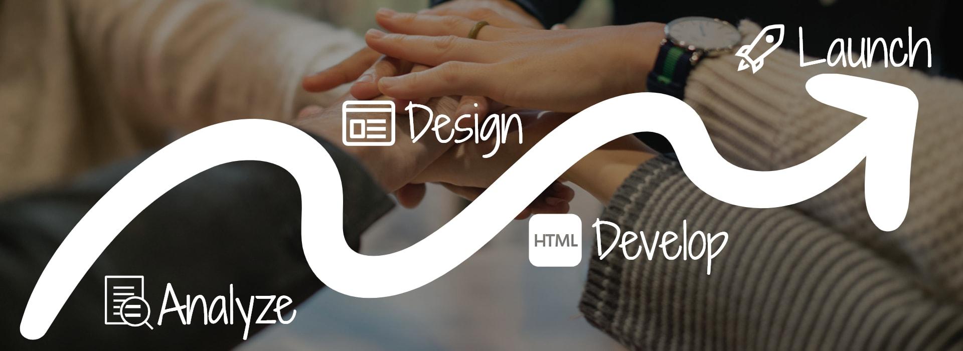 analyze website-design-develop-launch